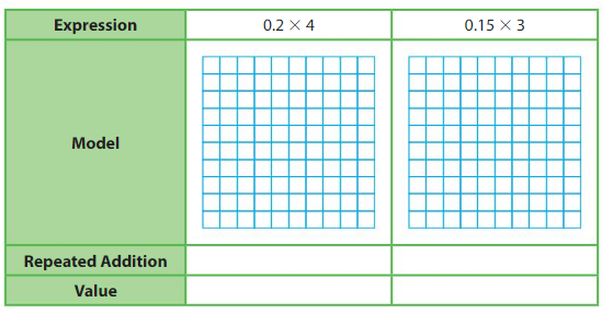 Big Ideas Math Answers Grade 5 Chapter 5 Multiply Decimals 5.3 1