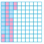 Big Ideas Math Answers Grade 5 Chapter 5 Multiply Decimals 5.3 13