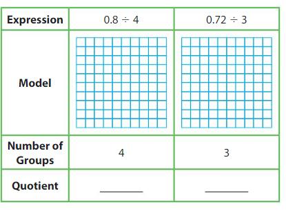 Big Ideas Math Answers Grade 5 Chapter 7 Divide Decimals 7.3 1