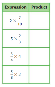 Big Ideas Math Answers Grade 5 Chapter 9 Multiply Fractions 9.3 1