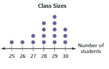 Big Ideas Math Answers Grade 6 Chapter 10 Data Displays 10.3 19