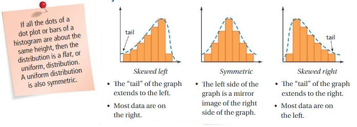 Big Ideas Math Answers Grade 6 Chapter 10 Data Displays 10.3 3