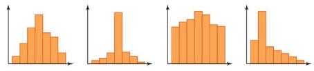 Big Ideas Math Answers Grade 6 Chapter 10 Data Displays 10.3 9
