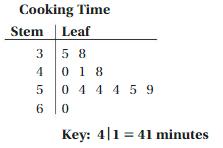 Big Ideas Math Answers Grade 6 Chapter 10 Data Displays pt 3
