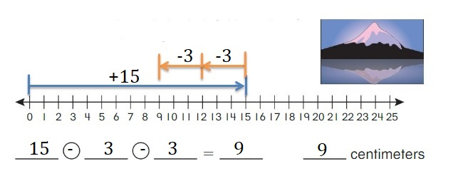 Big-Ideas-Math-Book-2nd-Grade-Answer-Key-Chapter-12-Solve-Length-Problems-Lesson-12.1-Use-a-Number-Line-to-Add-Subtract-Lengths-Apply-Grow-Practice-Question-4