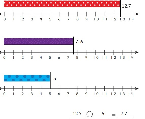 Big-Ideas-Math-Book-2nd-Grade-Answer-Key-Chapter-12-Solve-Length-Problems-Lesson-12.2-Problem-Solving-Length-Explore-Grow