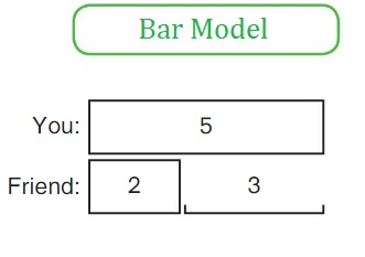 Big-Ideas-Math-Book-2nd-Grade-Answer-Key-Chapter-12-Solve-Length-Problems-Solve-Length-Problems-Vocabulary-Organize-It