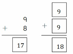 Big-Ideas-Math-Book-2nd-Grade-Answer-Key-Chapter-2- Fluency-and-Strategies-within-20-Use-Doubles- Homework-&-Practice-2.2-Question-3