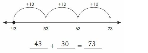 Big-Ideas-Math-Book-2nd-Grade-Answer-Key-Chapter-3-Addition-to-100-Strategies-Add-Tens-Using-Number-Line-Homework-Practice-3.1-Question-4