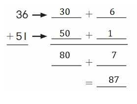 Big-Ideas-Math-Book-2nd-Grade-Answer-Key-Chapter-3-Addition-to-100-Strategies-Addition-to-100-Strategies-Chapter-Practice-3-3.3-Use-Place-Value-Add-Question-5