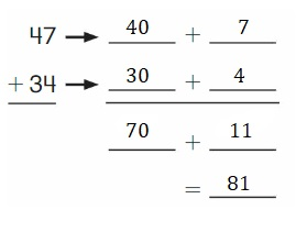 Big-Ideas-Math-Book-2nd-Grade-Answer-Key-Chapter-3-Addition-to-100-Strategies-Addition-to-100-Strategies-Chapter-Practice-3-3.3-Use-Place-Value-Add-Question-8