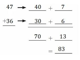 Big-Ideas-Math-Book-2nd-Grade-Answer-Key-Chapter-3-Addition-to-100-Strategies-Addition-to-100-Strategies-Chapter-Practice-3-3.6-Practice-Addition-Strategies-Question-15