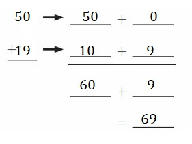 Big-Ideas-Math-Book-2nd-Grade-Answer-Key-Chapter-3-Addition-to-100-Strategies-Addition-to-100-Strategies-Chapter-Practice-3-3.6-Practice-Addition-Strategies-Question-16