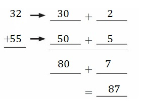 Big-Ideas-Math-Book-2nd-Grade-Answer-Key-Chapter-3-Addition-to-100-Strategies-Addition-to-100-Strategies-Chapter-Practice-3-3.6-Practice-Addition-Strategies-Question-17