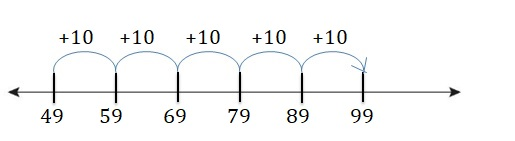 Big-Ideas-Math-Book-2nd-Grade-Answer-Key-Chapter-3-Addition-to-100-Strategies-Lesson-3.1-Add-Tens-Using-a-Number-Line-Apply-Grow-Practice-Question-6