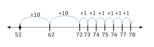 Big-Ideas-Math-Book-2nd-Grade-Answer-Key-Chapter-3-Addition-to-100-Strategies-Lesson-3.2-Add-Tens-and-Ones-Using-a-Number-Line-Apply-and-Grow-Practice-Question-4