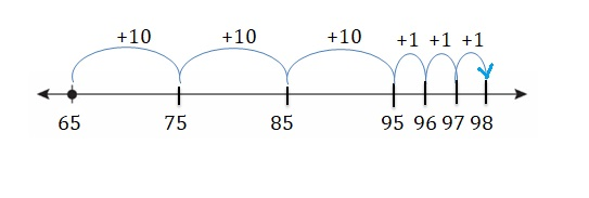 Big-Ideas-Math-Book-2nd-Grade-Answer-Key-Chapter-3-Addition-to-100-Strategies-Lesson-3.2-Add-Tens-and-Ones-Using-a-Number-Line-Apply-and-Grow-Practice-Question-6