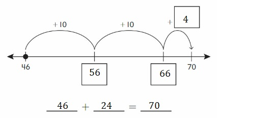 Big-Ideas-Math-Book-2nd-Grade-Answer-Key-Chapter-3-Addition-to-100-Strategies-Lesson-3.2-Add-Tens-and-Ones-Using-a-Number-Line-Question-7