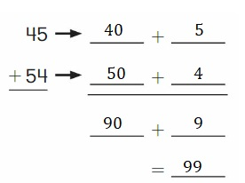 Big-Ideas-Math-Book-2nd-Grade-Answer-Key-Chapter-3-Addition-to-100-Strategies-Lesson-3.3-Use-Place-Value-to-Add-Question-6