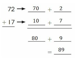 Big-Ideas-Math-Book-2nd-Grade-Answer-Key-Chapter-3-Addition-to-100-Strategies-Lesson-3.3-Use-Place-Value-to-Add-Question-7