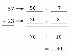 Big-Ideas-Math-Book-2nd-Grade-Answer-Key-Chapter-3-Addition-to-100-Strategies-Lesson-3.3-Use-Place-Value-to-Add-Question-9