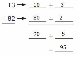 Big-Ideas-Math-Book-2nd-Grade-Answer-Key-Chapter-3-Addition-to-100-Strategies-Lesson-3.3-Use-Place-Value-to-Add-Show-Grow-Question-1