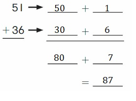 Big-Ideas-Math-Book-2nd-Grade-Answer-Key-Chapter-3-Addition-to-100-Strategies-Lesson-3.3-Use-Place-Value-to-Add-Show-Grow-Question-2