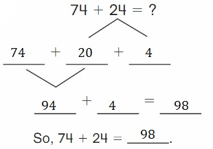 Big-Ideas-Math-Book-2nd-Grade-Answer-Key-Chapter-3-Addition-to-100-Strategies-Lesson-3.4-Decompose-Add-Tens-Ones-Show-Grow-Question-2