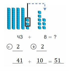 Big-Ideas-Math-Book-2nd-Grade-Answer-Key-Chapter-3-Addition-to-100-Strategies-Lesson-3.5-Use-Compensation-Add-Apply-Grow-Practice-Question-4