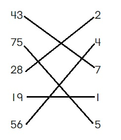 Big-Ideas-Math-Book-2nd-Grade-Answer-Key-Chapter-3-Addition-to-100-Strategies-Lesson-3.5-Use-Compensation-Add-Explore-Grow