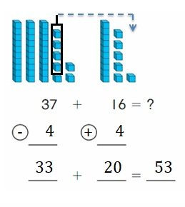 Big-Ideas-Math-Book-2nd-Grade-Answer-Key-Chapter-3-Addition-to-100-Strategies-Lesson-3.5-Use-Compensation-Add-Show-Grow-Question-2