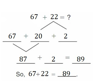 Big-Ideas-Math-Book-2nd-Grade-Answer-Key-Chapter-3-Addition-to-100-Strategies-Lesson-3.6-Practice-Addition-Strategies-Apply-Grow-Practice-Question-9