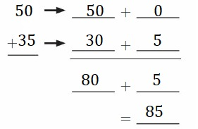 Big-Ideas-Math-Book-2nd-Grade-Answer-Key-Chapter-3-Addition-to-100-Strategies-Lesson-3.6-Practice-Addition-Strategies-Show-Grow-Question-1
