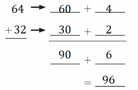 Big-Ideas-Math-Book-2nd-Grade-Answer-Key-Chapter-3-Addition-to-100-Strategies-Lesson-3.6-Practice-Addition-Strategies-Show-Grow-Question-2