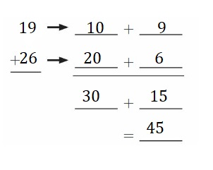 Big-Ideas-Math-Book-2nd-Grade-Answer-Key-Chapter-3-Addition-to-100-Strategies-Lesson-3.6-Practice-Addition-Strategies-Show-Grow-Question-3