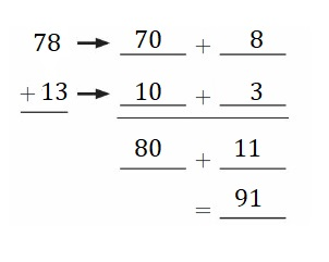 Big-Ideas-Math-Book-2nd-Grade-Answer-Key-Chapter-3-Addition-to-100-Strategies-Lesson-3.6-Practice-Addition-Strategies-Show-Grow-Question-4