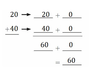 Big-Ideas-Math-Book-2nd-Grade-Answer-Key-Chapter-3-Addition-to-100-Strategies-Practice-Addition-Strategies-Homework-Practice-3.6-Question-1