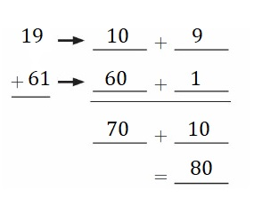 Big-Ideas-Math-Book-2nd-Grade-Answer-Key-Chapter-3-Addition-to-100-Strategies-Practice-Addition-Strategies-Homework-Practice-3.6-Question-3