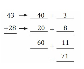 Big-Ideas-Math-Book-2nd-Grade-Answer-Key-Chapter-3-Addition-to-100-Strategies-Practice-Addition-Strategies-Homework-Practice-3.6-Question-4