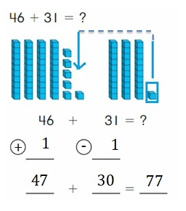 Big-Ideas-Math-Book-2nd-Grade-Answer-Key-Chapter-3-Addition-to-100-Strategies-Use Compensation-Add-Homework-Practice-3.5-Question-1