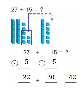 Big-Ideas-Math-Book-2nd-Grade-Answer-Key-Chapter-3-Addition-to-100-Strategies-Use Compensation-Add-Homework-Practice-3.5-Question-2