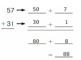 Big-Ideas-Math-Book-2nd-Grade-Answer-Key-Chapter-3-Addition-to-100-Strategies-Use-Place-Value-Add-Homework-practice-3.3-Question-2