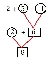 Big-Ideas-Math-Book-2nd-Grade-Answer-key-Chapter-2-Fluency-and-Strategies-within-20-Add-Three-Numbers-Homework-Practice-2.3-Question-1