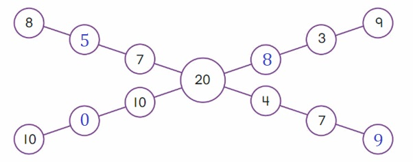 Big-Ideas-Math-Book-2nd-Grade-Answer-key-Chapter-2-Fluency-and-Strategies-within-20-Add-Three-Numbers-Homework-Practice-2.3-Question-10