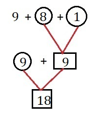Big-Ideas-Math-Book-2nd-Grade-Answer-key-Chapter-2-Fluency-and-Strategies-within-20-Add-Three-Numbers-Homework-Practice-2.3-Question-8