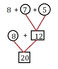 Big-Ideas-Math-Book-2nd-Grade-Answer-key-Chapter-2-Fluency-and-Strategies-within-20-Add-Three-Numbers-Homework-Practice-2.3-Question-9