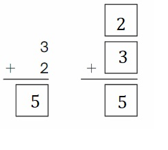 Big-Ideas-Math-Book-2nd-Grade-Answer-key-Chapter-2-Fluency-and-Strategies-within-20-Fluency-and-Strategies-within-20-Chapter-Practice-2.2-Use-Doubles-Question-5