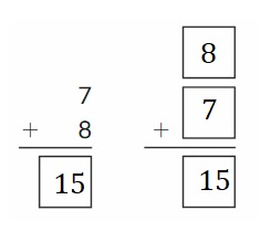 Big-Ideas-Math-Book-2nd-Grade-Answer-key-Chapter-2-Fluency-and-Strategies-within-20-Fluency-and-Strategies-within-20-Chapter-Practice-2.2-Use-Doubles-Question-6