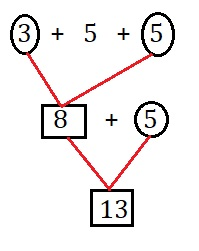 Big-Ideas-Math-Book-2nd-Grade-Answer-key-Chapter-2-Fluency-and-Strategies-within-20-Lesson-2.3-Add-Three-Numbers-Apply-and-Grow-Practice-Question-5