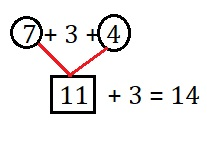 Big-Ideas-Math-Book-2nd-Grade-Answer-key-Chapter-2-Fluency-and-Strategies-within-20-Lesson-2.3-Add-Three-Numbers-Show-and-Grow-Question-1